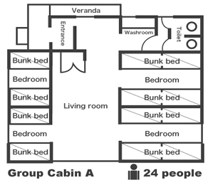 Group A cabin